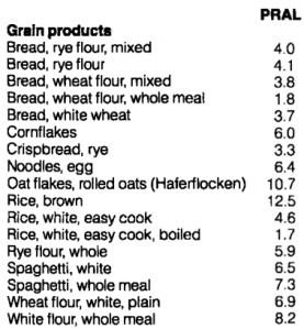 grain pral